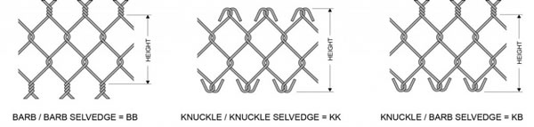 Edge Treatment for Chain Link Fencing
